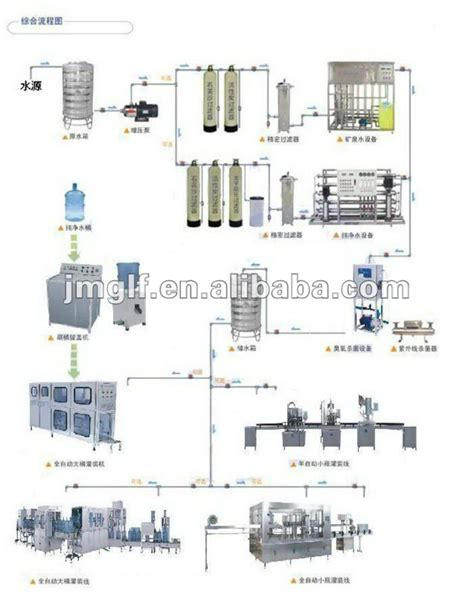 set 3in1 jihan flow containerized seawater desalination system with ro skid