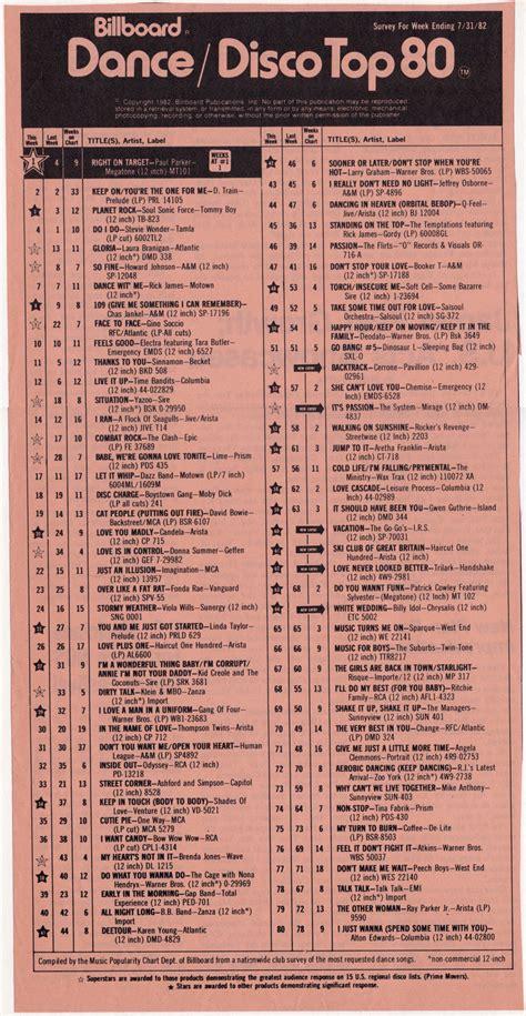 Dance Music Charts 2007 | паркер пол певец википедия