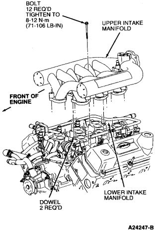 install upper intake 01ford van e150 i need a diagram of where the manifold runner controls are