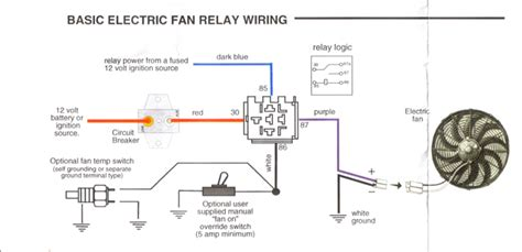 electric fan wiring diagram colours are as expected except