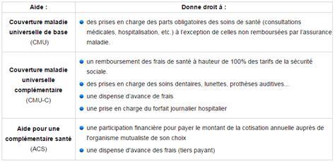 Plafond Revenu Pour Cmu by Mutuelle Pour Faibles Revenus Cmu Acs Et Devis Pour La