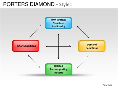 porters diamond strategy planning style 1 powerpoint templates
