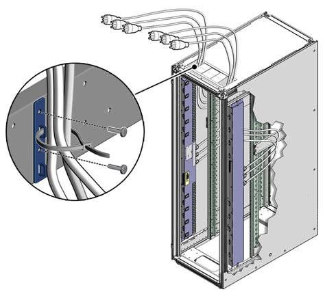 Rack Power Cable by Install A Standard Pdu Sun Rack Ii Power Distribution