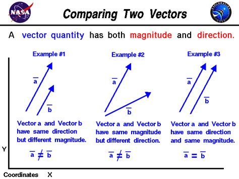 exle of vector comparing two vectors