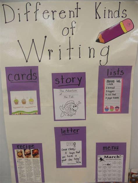 writers workshop pattern books kindergarten the 25 best writer workshop ideas on pinterest pshe
