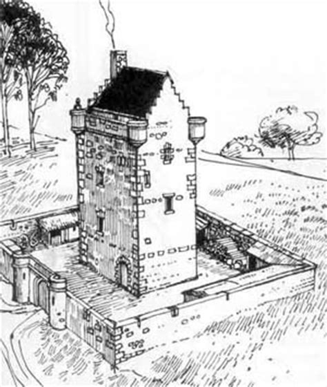 fortified home plans types and history of castles fortified houses