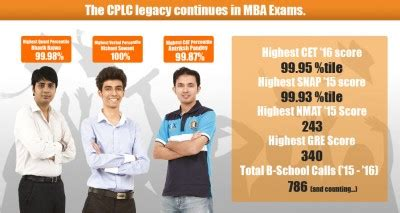 Bdu Mba Result 2016 by 2016 Archives Robomate Plus