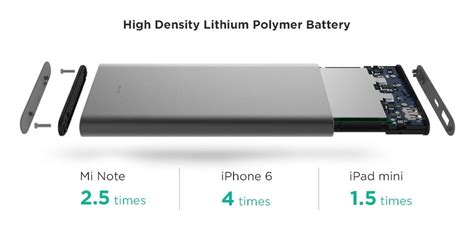 Powerbank Xiaomi Slim Stainless Murah jual xiaomi original mi slim power bank usb type c 10000 mah fast charge grey indonesia
