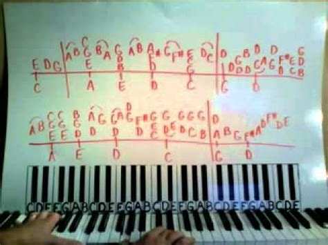 piano tutorial way way piano lesson the way it is by bruce hornsby shawn cheek