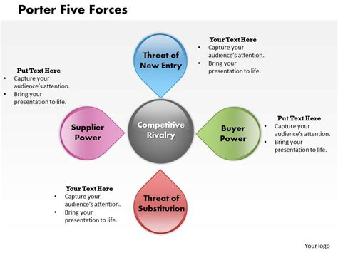 Porter Five Forces Powerpoint Template Slide Template Porters Five Model Ppt