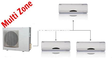 mitsubishi mini split air conditioners mitsubishi mini split air conditioner installer houston tx
