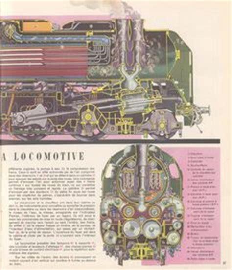 steam locomotive cutaway diagram lockheed l 1011 tristar cargo door cutaway jpg 838 215 750