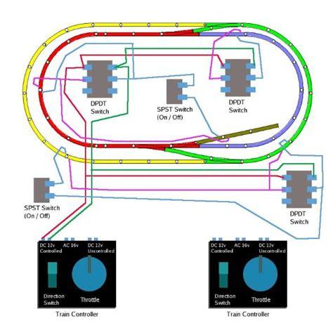 train layout wiring guide 696 best model railroad images on pinterest model train