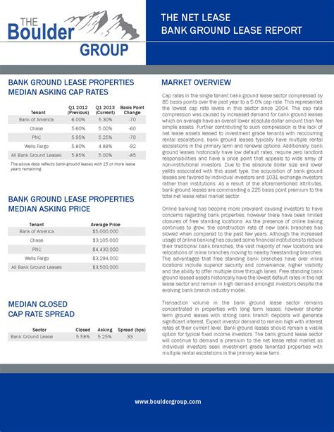 lease bank net lease bank report by randy blankstein issuu