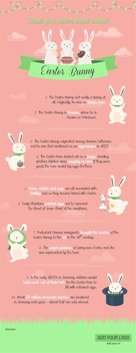 easter facts easter bunny free psd template infographic template