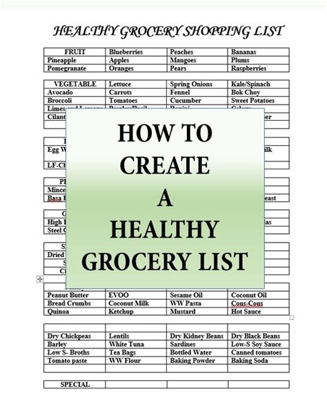 create  healthy grocery list  grocery game