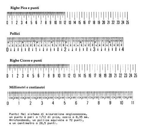 typography unit converter metric typographic units