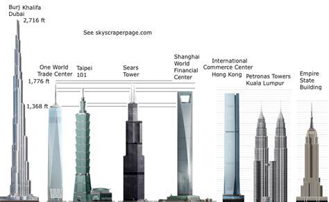 Petronas Twin Towers Floor Plan one world trade center compared to burj khalifa trade