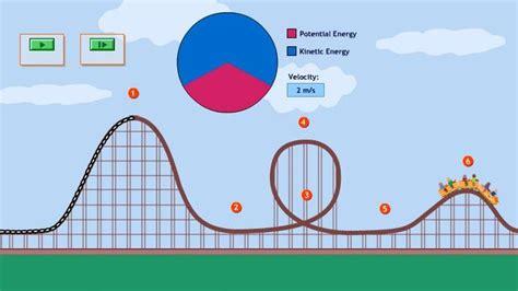 roller coaster diagram physics roller coaster physics science pbs learningmedia