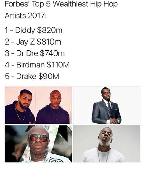 forbes top 5 wealthiest hip hop artists 2017 1 diddy 820m 2 z 810m 3 dr dre 740m 4