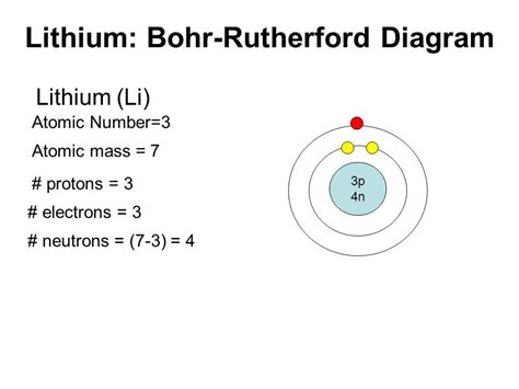bohr diagram of lithium diagram of an atom of lithium choice image how to guide