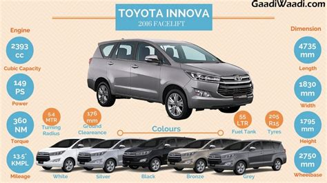 Toyota fortuner price in hyderabad marriage