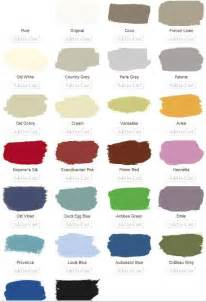 Second Hand Kitchens Cabinets 19 B 228 Sta Bilderna Om Annie Sloan Chalk Paint Ideas P 229