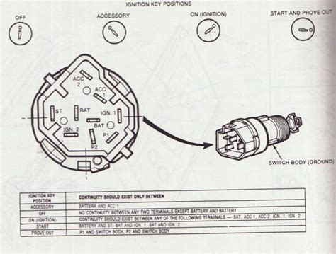 ford e350 ignition switch diagram ford free engine image