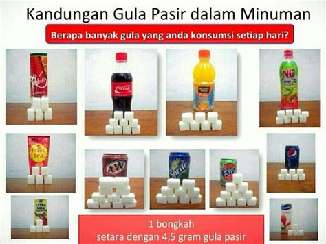 Gula Pasir 500gram oky janwardana on quot o rt qnoy2k kandungan gula pasir dalam minuman kemasan http t