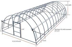 Greenhouse Blueprints firewood storage shed plans a simple solution
