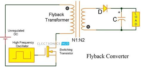 flyback diode operation switch mode power supply smps