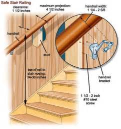 Install Handrail On Stairs How To Install A Stair Handrail Diy Home Apk Mod Game