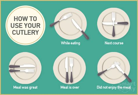Table Setting Etiquette by The Fine Dining Guide Basic Restaurant Etiquette One