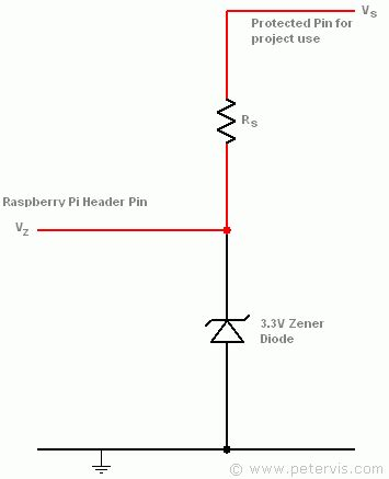 zener diode input protection circuit raspberry pi gpio header pin protection