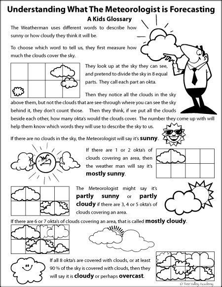 predicting the weather worksheet wiildcreative