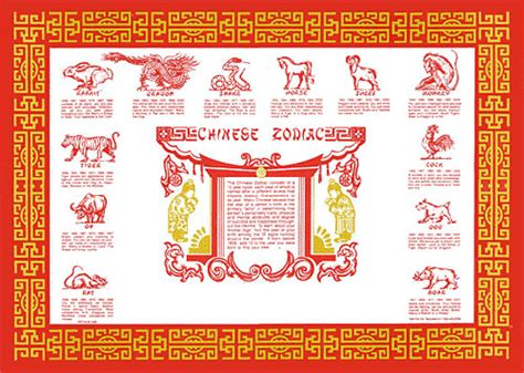 Zodiac Table Mat by Jade The Great Race How The Zodiac Came