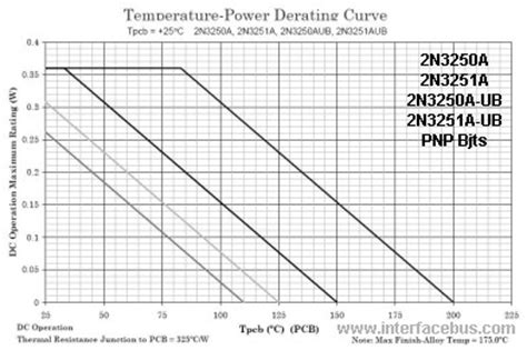 2n3250 pnp transistor derating guide lines based on temperature lead temperature