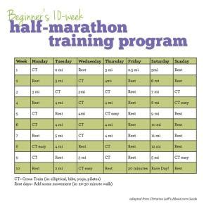 couch to marathon training program couch to half marathon for beginners i m running the
