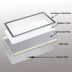 Decorative Ceiling Light Panels Led Ceiling Light Panel Decorative Review Ozsco