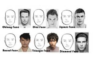 the best hairstyles for your shape mens fitness best mens haircuts for each face shape