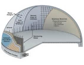 concrete products dome builder flexes concrete muscle
