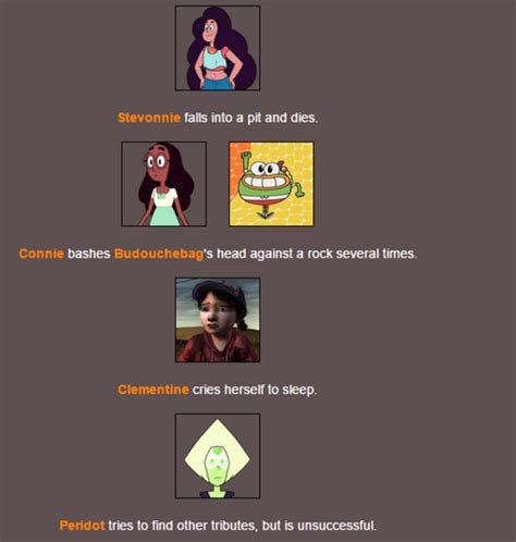 Meme Simulator - stuff happens to people hunger games simulator know
