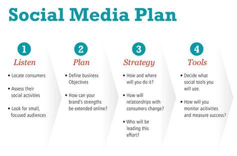 social media plan social media marketing 6 degrees marketing solutions