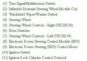 2005 chevy cobalt 2 2 fuse box diagram circuit wiring
