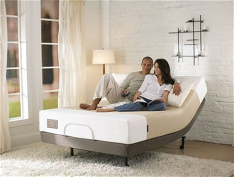 Zero Gravity Adjustable Bed Without Legs In Bed Frame Zero Gravity Bed Frame