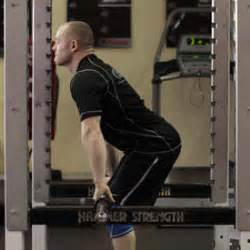 rack pulls exercise guide and