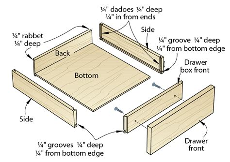 Kitchen Cabinet Door Dimensions Make Cabinets The Easy Way Wood Magazine