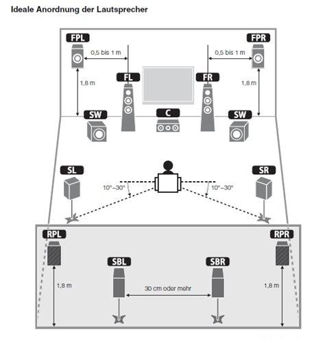 Center Lautsprecher An Decke Montieren by Presence Speaker Nutzt Das Jemand Yamaha Hifi Forum