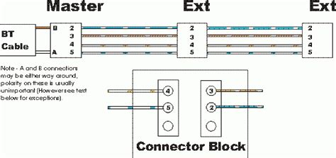 bt master socket wiring diagram telephone wiring diagram