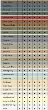 certainteed vinyl siding color chart certainteed cedar impressions 174 polymer shake and shingle